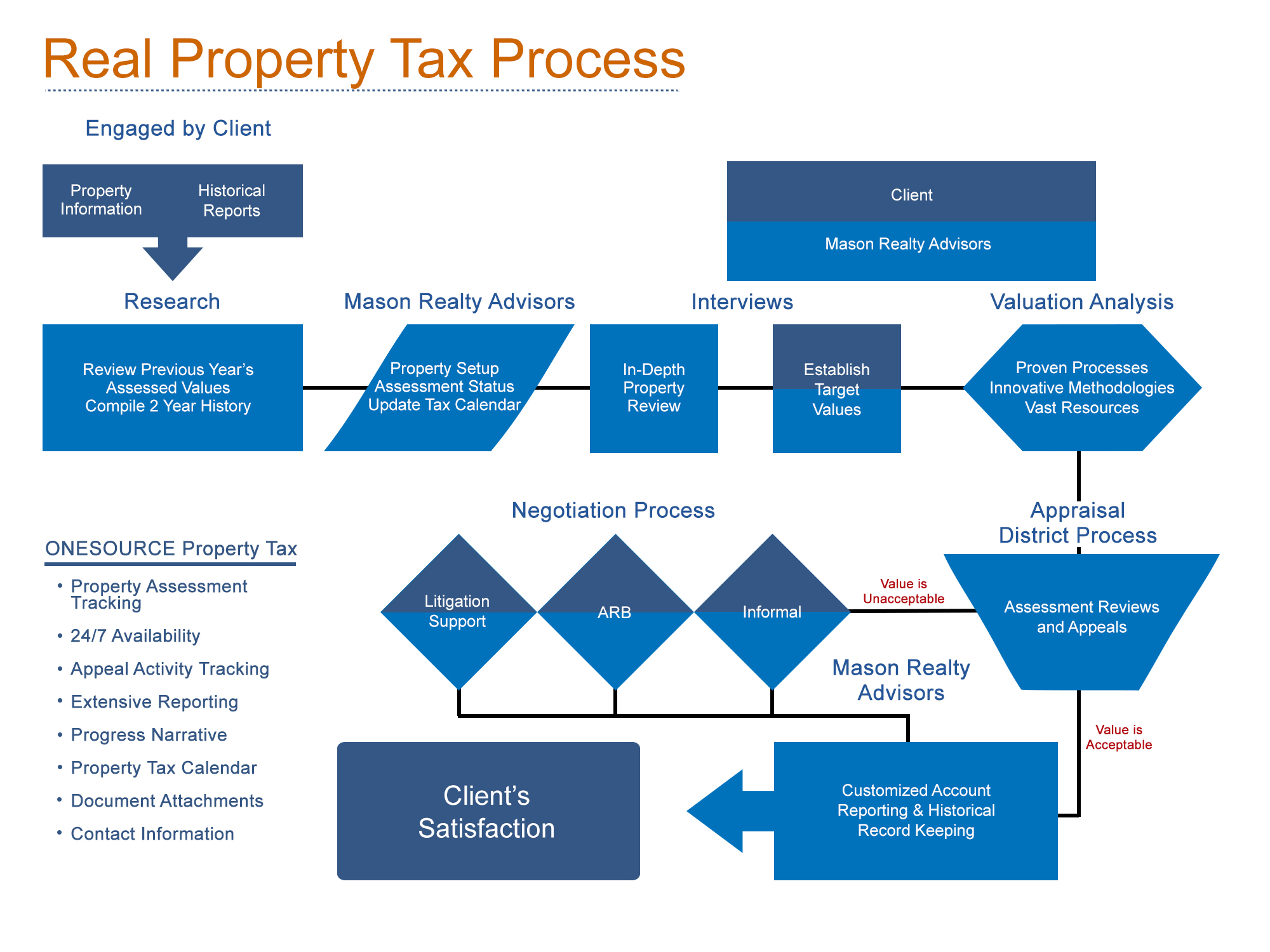 tarrant county tax assessor property tax